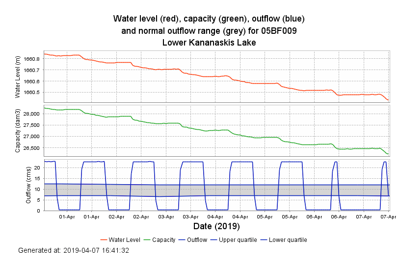 Kananaskis Flows 07apr2019.png